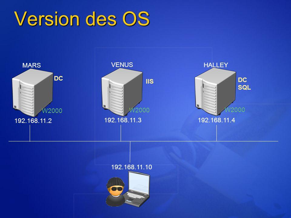 192.168.11.2 192.168.11.3 192.168.11.4 MARS VENUS HALLEY DC IIS DC SQL 192.168.11.10 W2000 Version des OS
