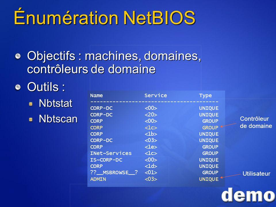 Énumération NetBIOS Objectifs : machines, domaines, contrôleurs de domaine Outils : NbtstatNbtscan Name Service Type ---------------------------------