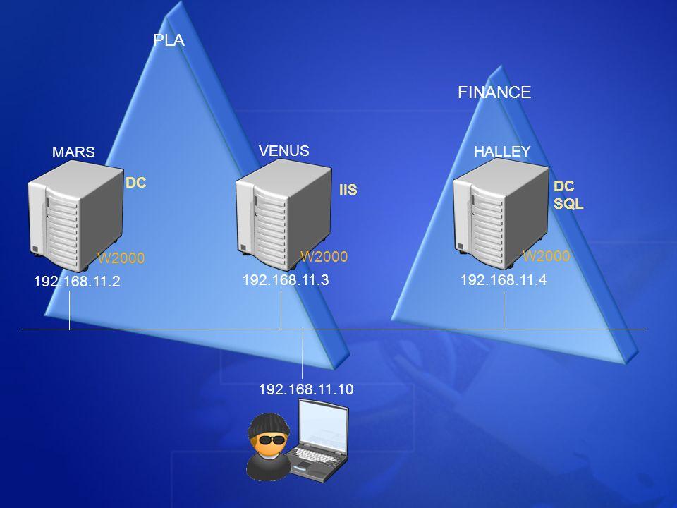 192.168.11.2 192.168.11.3 192.168.11.4 MARS VENUS HALLEY DC IIS DC SQL PLA 192.168.11.10 W2000 FINANCE