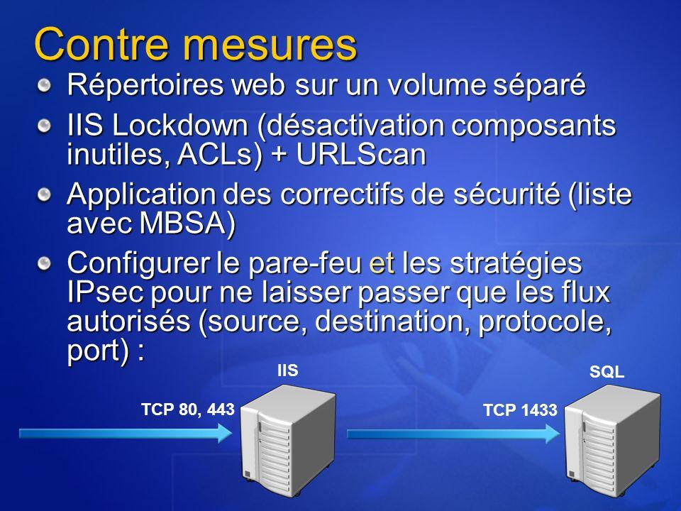 Contre mesures Répertoires web sur un volume séparé IIS Lockdown (désactivation composants inutiles, ACLs) + URLScan Application des correctifs de séc