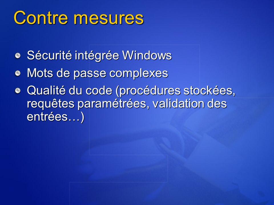 Contre mesures Sécurité intégrée Windows Mots de passe complexes Qualité du code (procédures stockées, requêtes paramétrées, validation des entrées…)