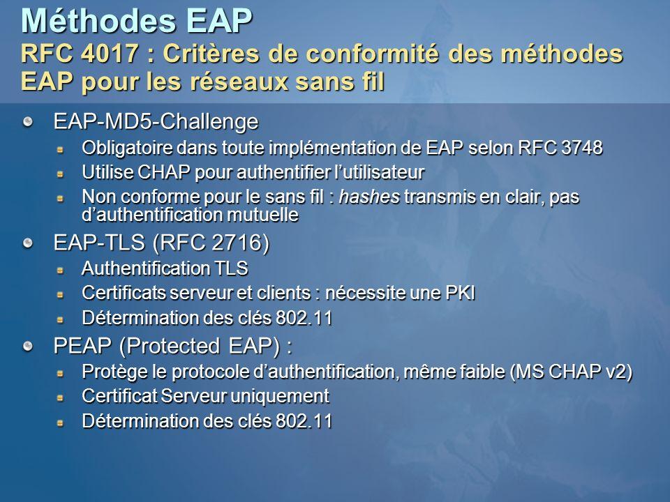 Méthodes EAP RFC 4017 : Critères de conformité des méthodes EAP pour les réseaux sans fil EAP-MD5-Challenge Obligatoire dans toute implémentation de E
