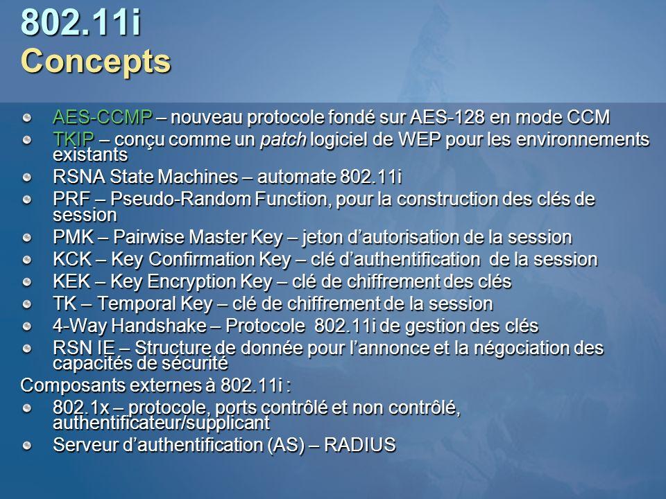 802.11i Concepts AES-CCMP – nouveau protocole fondé sur AES-128 en mode CCM TKIP – conçu comme un patch logiciel de WEP pour les environnements exista