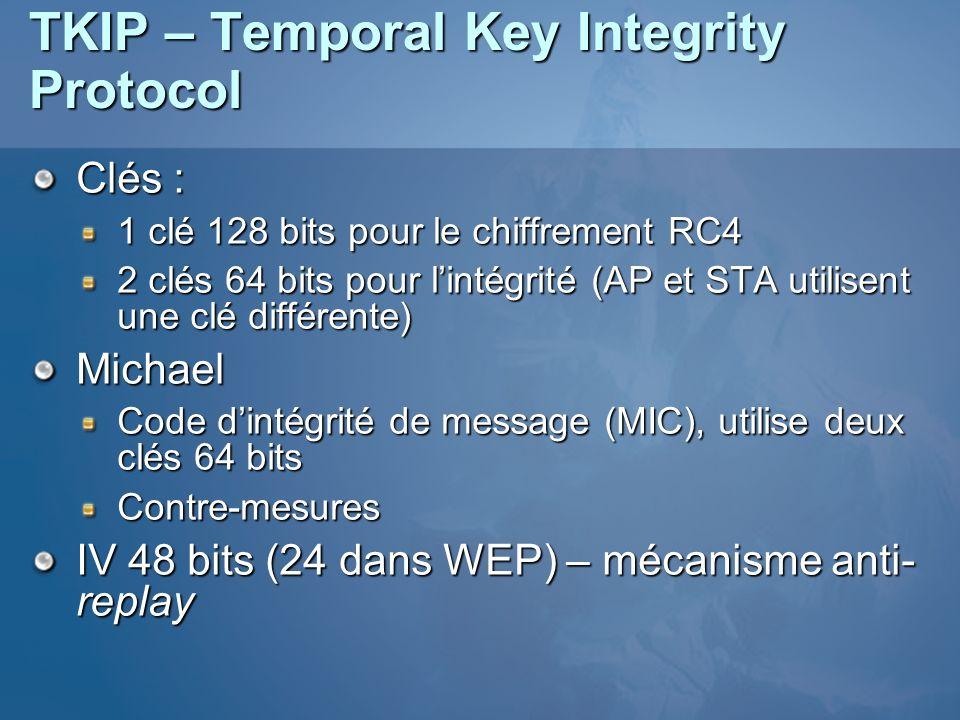 TKIP – Temporal Key Integrity Protocol Clés : 1 clé 128 bits pour le chiffrement RC4 2 clés 64 bits pour lintégrité (AP et STA utilisent une clé diffé