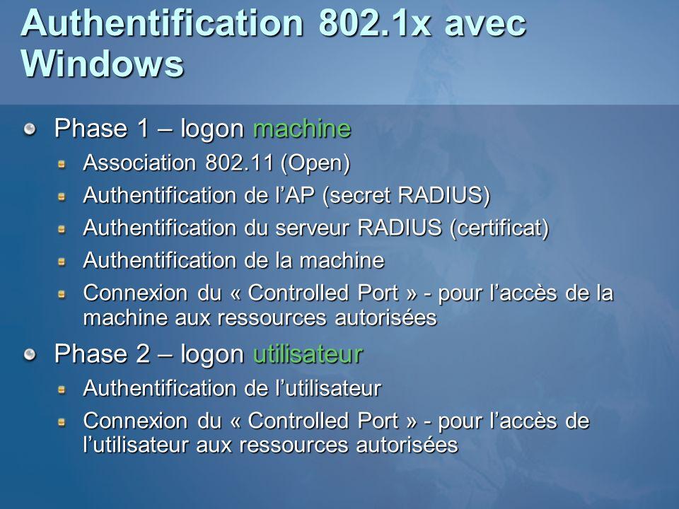 Authentification 802.1x avec Windows Phase 1 – logon machine Association 802.11 (Open) Authentification de lAP (secret RADIUS) Authentification du ser