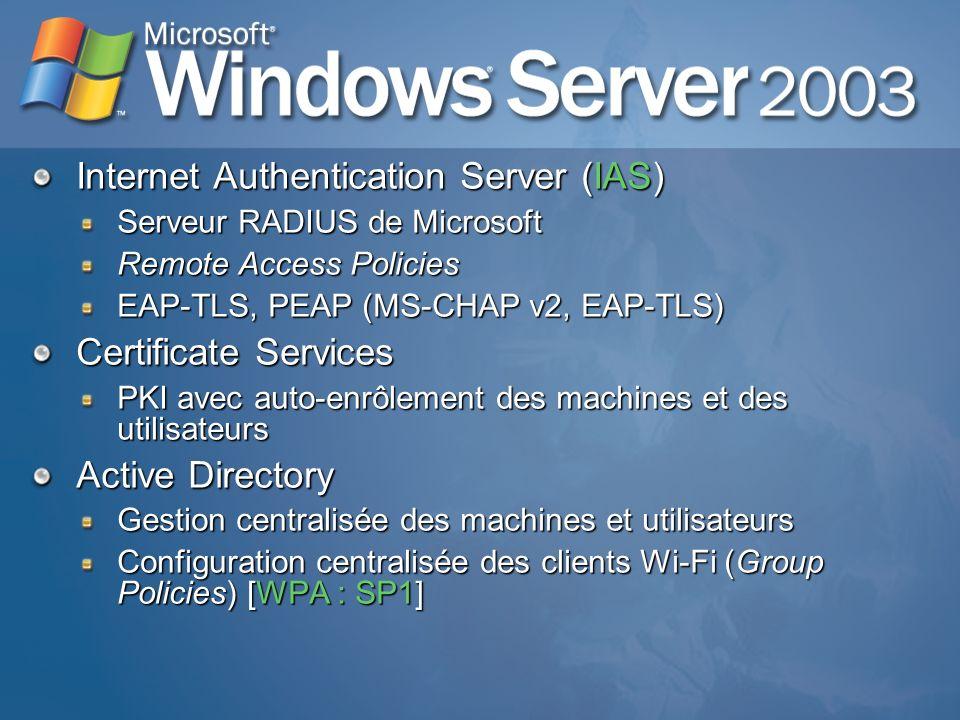 Internet Authentication Server (IAS) Serveur RADIUS de Microsoft Remote Access Policies EAP-TLS, PEAP (MS-CHAP v2, EAP-TLS) Certificate Services PKI a