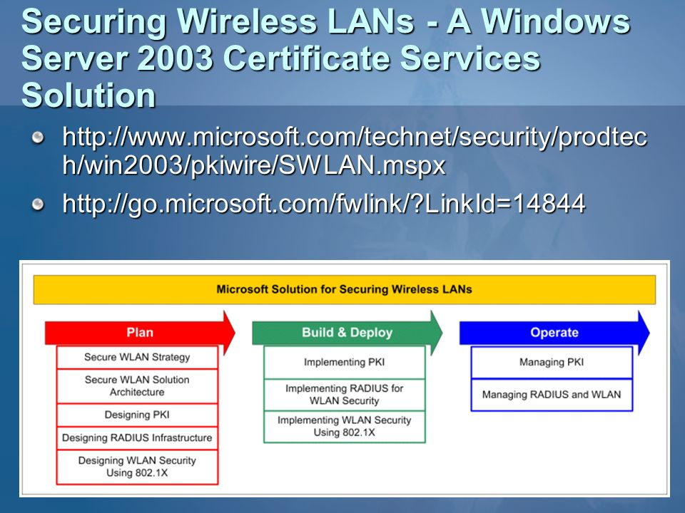Securing Wireless LANs - A Windows Server 2003 Certificate Services Solution http://www.microsoft.com/technet/security/prodtec h/win2003/pkiwire/SWLAN