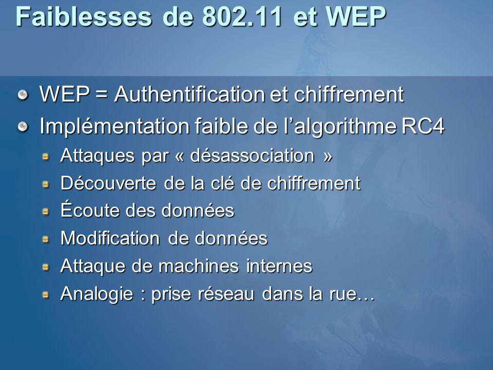 Faiblesses de 802.11 et WEP WEP = Authentification et chiffrement Implémentation faible de lalgorithme RC4 Attaques par « désassociation » Découverte
