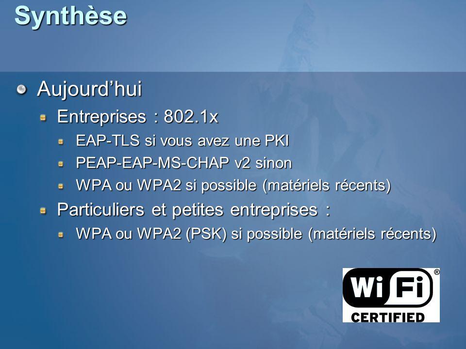 SynthèseAujourdhui Entreprises : 802.1x EAP-TLS si vous avez une PKI PEAP-EAP-MS-CHAP v2 sinon WPA ou WPA2 si possible (matériels récents) Particulier
