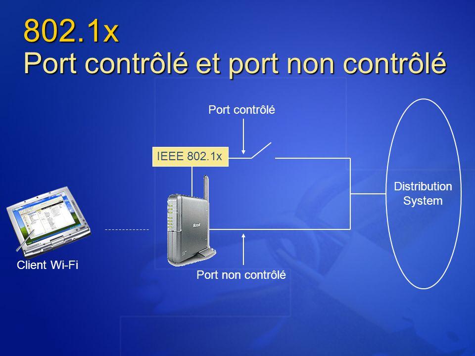 802.1x Port contrôlé et port non contrôlé IEEE 802.1x Distribution System Port non contrôlé Port contrôlé Client Wi-Fi
