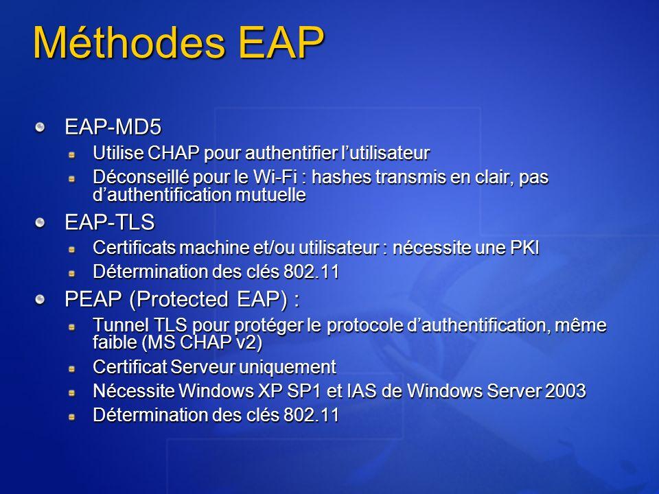Méthodes EAP EAP-MD5 Utilise CHAP pour authentifier lutilisateur Déconseillé pour le Wi-Fi : hashes transmis en clair, pas dauthentification mutuelle