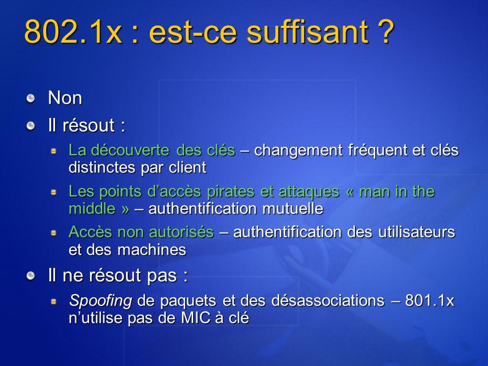 802.1x : est-ce suffisant ? Non Il résout : La découverte des clés – changement fréquent et clés distinctes par client Les points daccès pirates et at