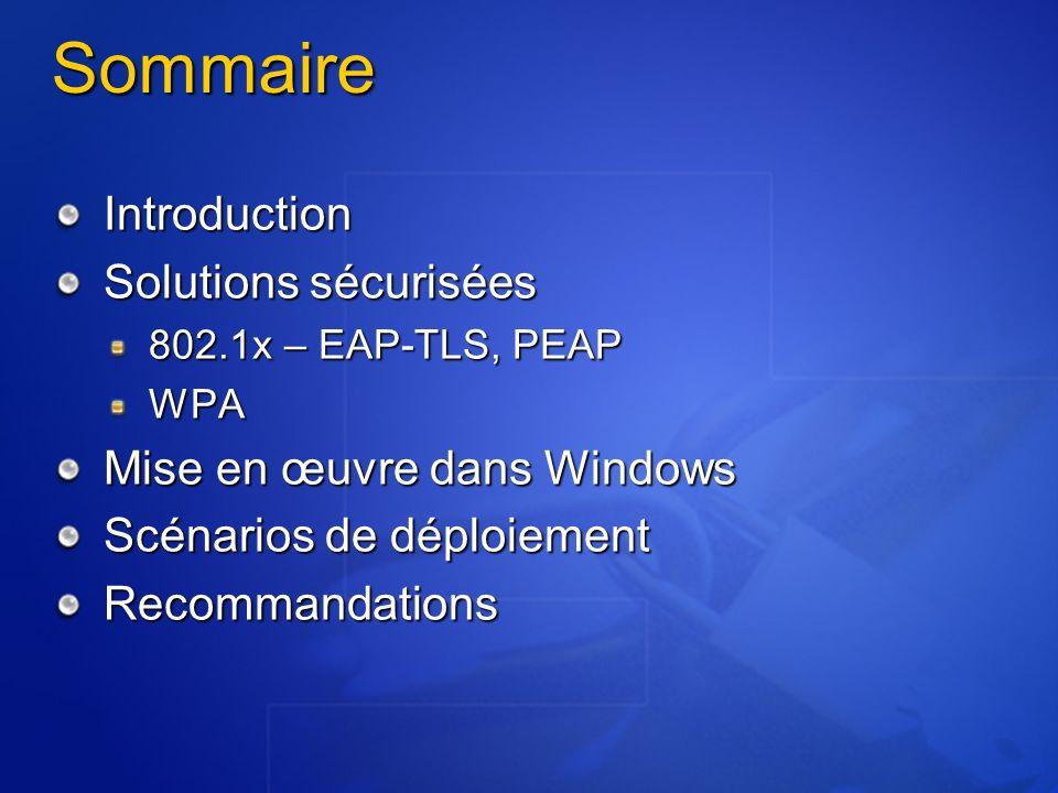 Introduction Solutions sécurisées 802.1x – EAP-TLS, PEAP WPA Mise en œuvre dans Windows Scénarios de déploiement Recommandations Sommaire
