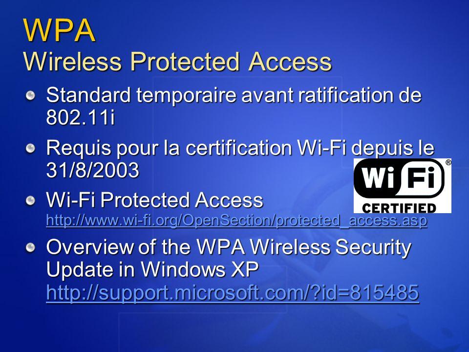 WPA Wireless Protected Access Standard temporaire avant ratification de 802.11i Requis pour la certification Wi-Fi depuis le 31/8/2003 Wi-Fi Protected