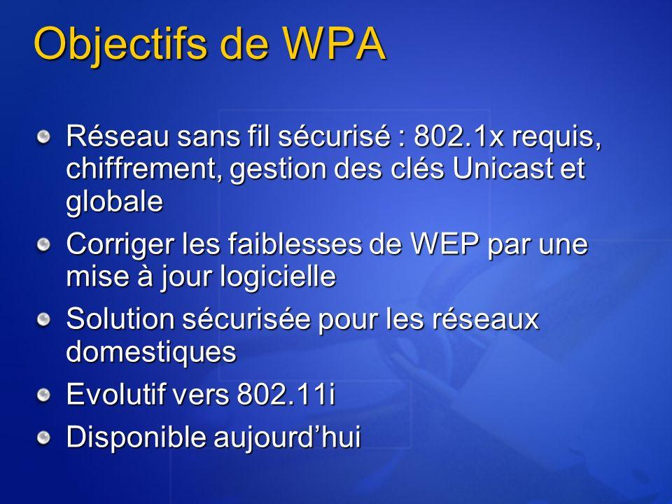 Objectifs de WPA Réseau sans fil sécurisé : 802.1x requis, chiffrement, gestion des clés Unicast et globale Corriger les faiblesses de WEP par une mis