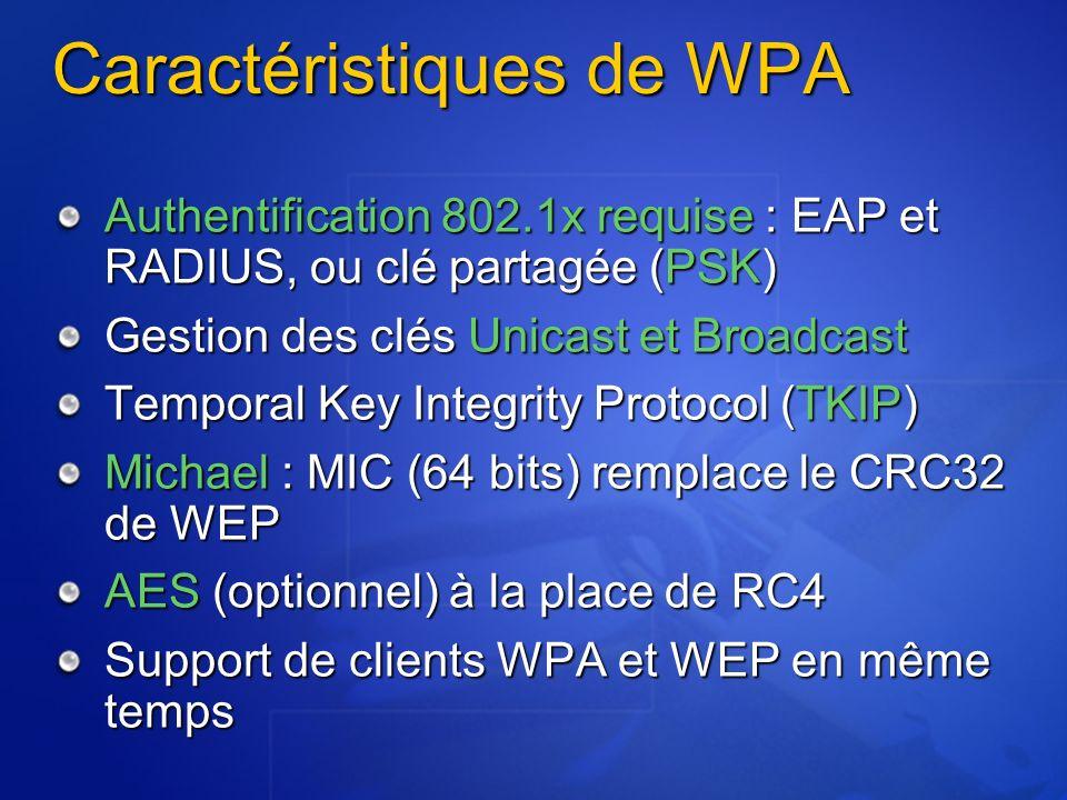Caractéristiques de WPA Authentification 802.1x requise : EAP et RADIUS, ou clé partagée (PSK) Gestion des clés Unicast et Broadcast Temporal Key Inte