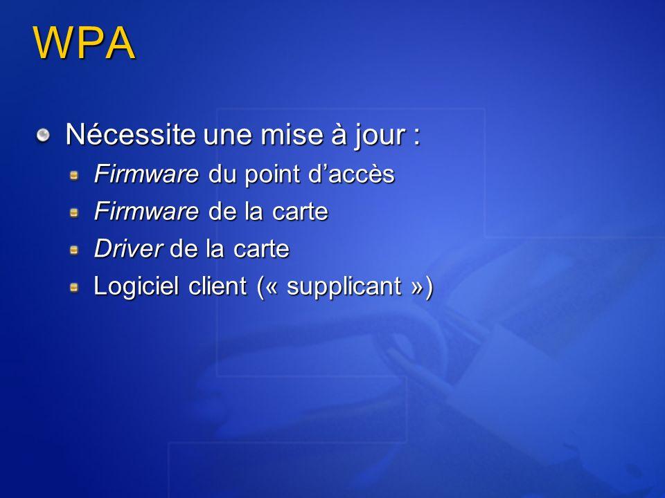 WPA Nécessite une mise à jour : Firmware du point daccès Firmware de la carte Driver de la carte Logiciel client (« supplicant »)