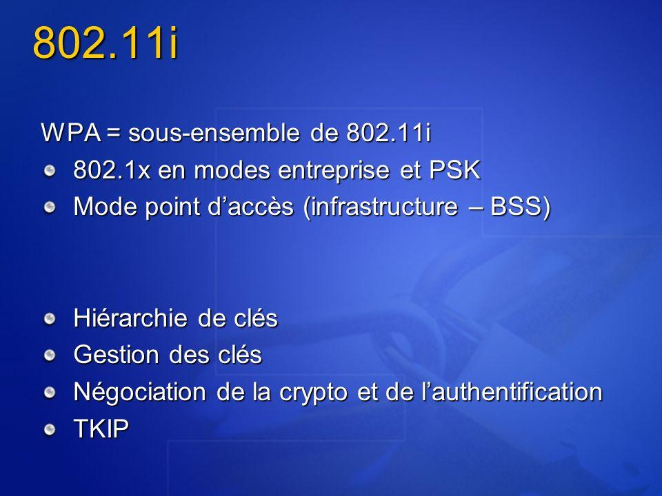 802.11i WPA = sous-ensemble de 802.11i 802.1x en modes entreprise et PSK Mode point daccès (infrastructure – BSS) Hiérarchie de clés Gestion des clés