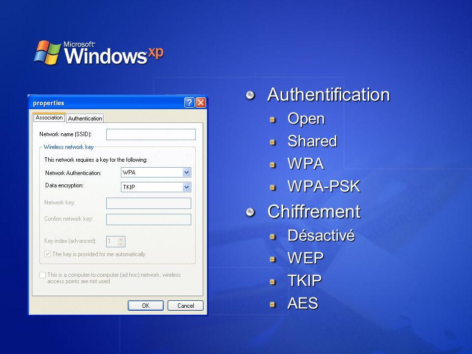 AuthentificationOpenSharedWPAWPA-PSKChiffrementDésactivéWEPTKIPAES
