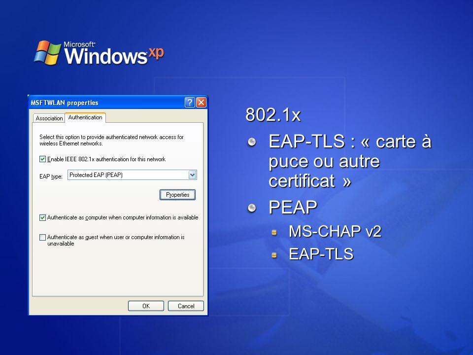 802.1x EAP-TLS : « carte à puce ou autre certificat » PEAP MS-CHAP v2 EAP-TLS