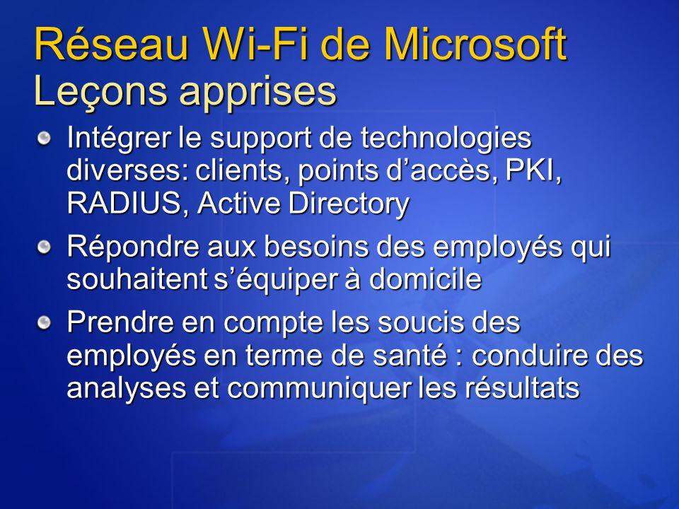 Réseau Wi-Fi de Microsoft Leçons apprises Intégrer le support de technologies diverses: clients, points daccès, PKI, RADIUS, Active Directory Répondre