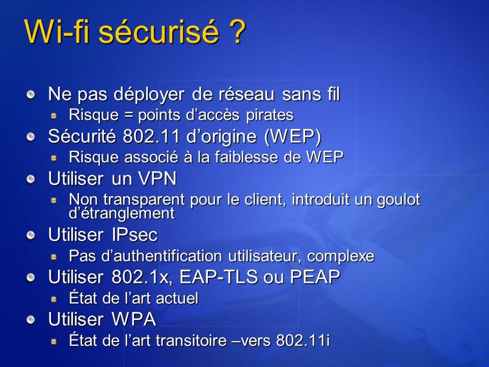 Wi-fi sécurisé ? Ne pas déployer de réseau sans fil Risque = points daccès pirates Sécurité 802.11 dorigine (WEP) Risque associé à la faiblesse de WEP