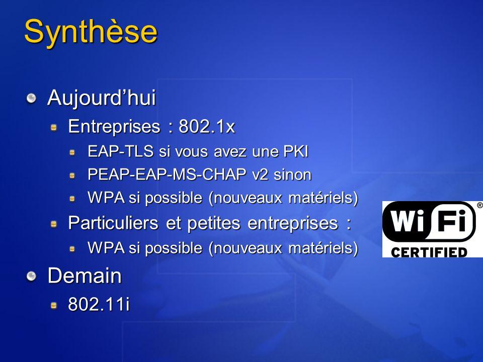 Synthèse Aujourdhui Entreprises : 802.1x EAP-TLS si vous avez une PKI PEAP-EAP-MS-CHAP v2 sinon WPA si possible (nouveaux matériels) Particuliers et p