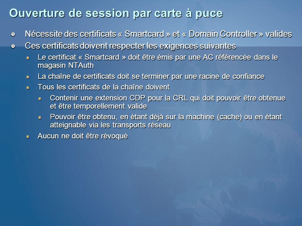 Ouverture de session par carte à puce Nécessite des certificats « Smartcard » et « Domain Controller » valides Ces certificats doivent respecter les e