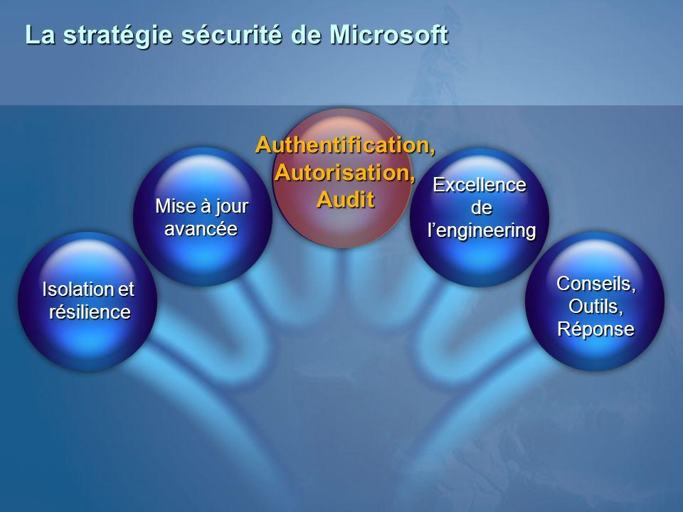 La stratégie sécurité de Microsoft Isolation et résilience Excellencedelengineering Conseils,Outils,Réponse Mise à jour avancée Authentification,Autor