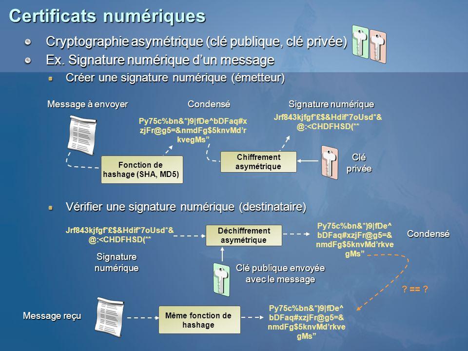 Certificats numériques Cryptographie asymétrique (clé publique, clé privée) Ex. Signature numérique dun message Créer une signature numérique (émetteu