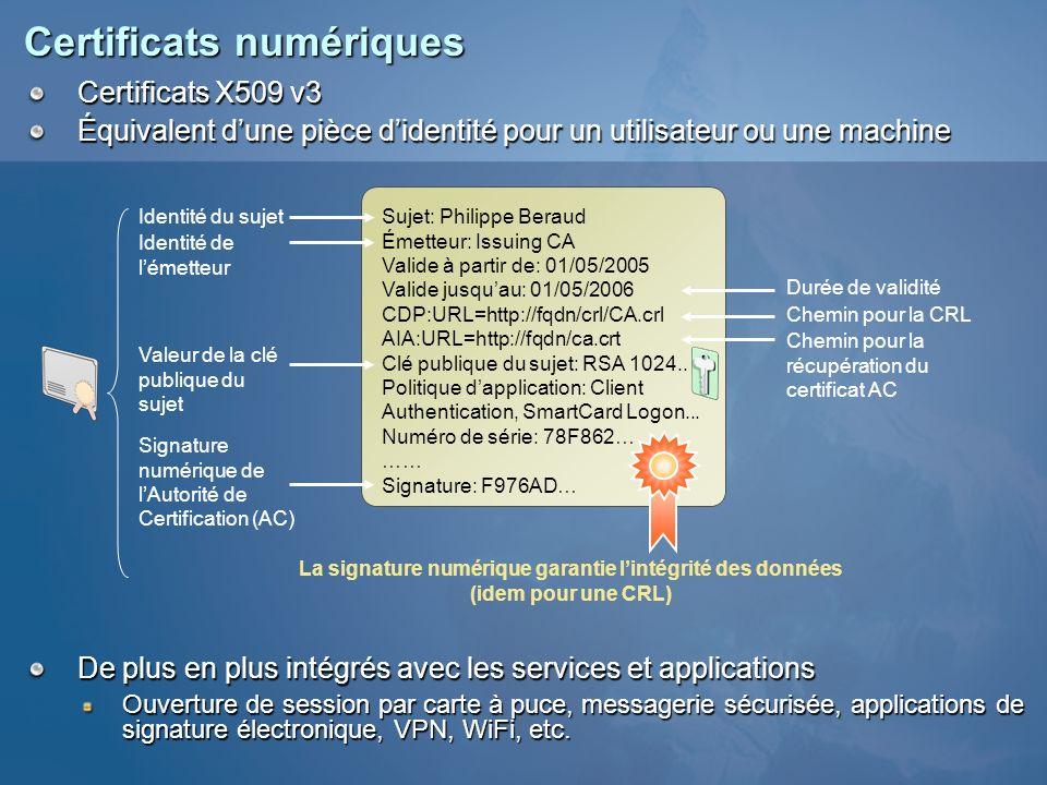 Certificats numériques Certificats X509 v3 Équivalent dune pièce didentité pour un utilisateur ou une machine De plus en plus intégrés avec les servic
