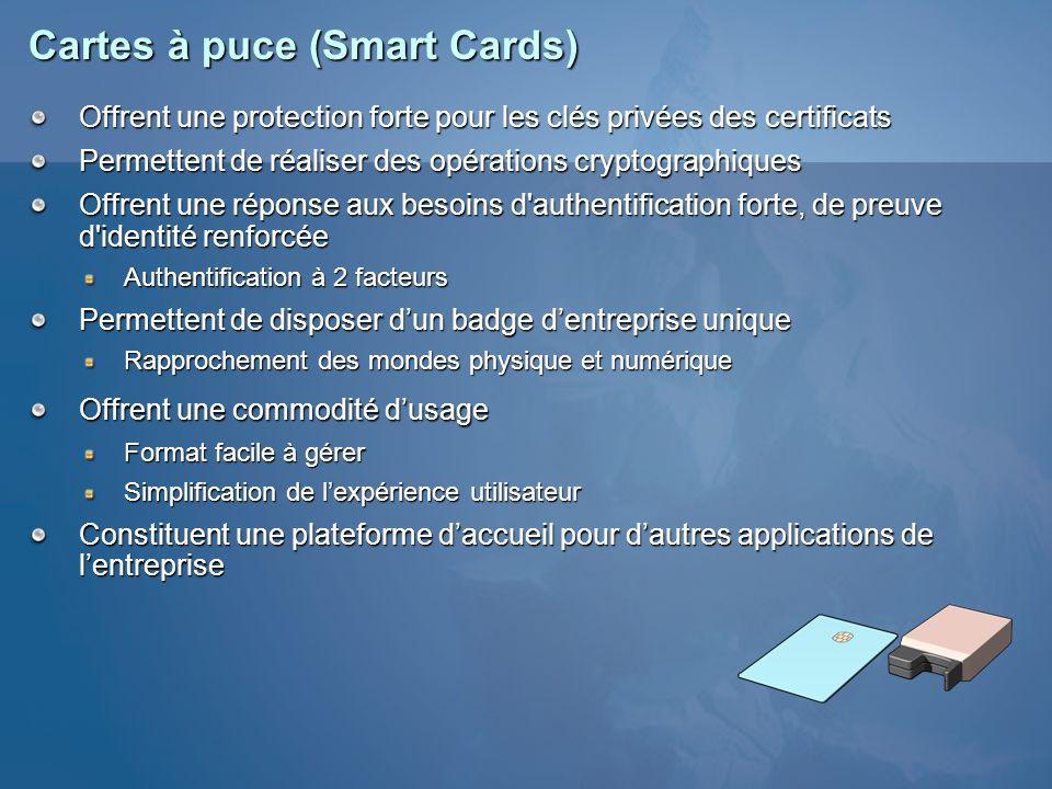 Cartes à puce (Smart Cards) Offrent une protection forte pour les clés privées des certificats Permettent de réaliser des opérations cryptographiques