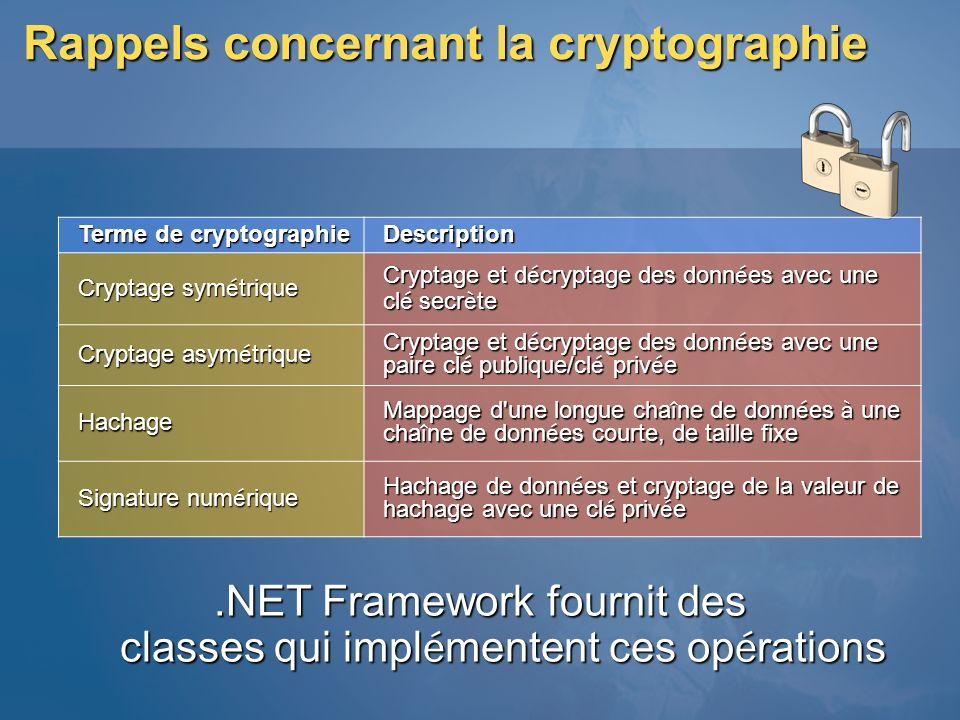 Rappels concernant la cryptographie Terme de cryptographie Description Cryptage sym é trique Cryptage et d é cryptage des donn é es avec une cl é secr