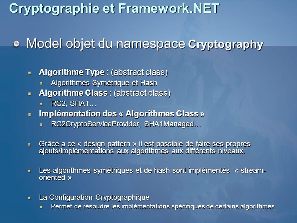Model objet du namespace Cryptography Algorithme Type : (abstract class) Algorithmes Symétrique et Hash Algorithme Class : (abstract class) RC2, SHA1…