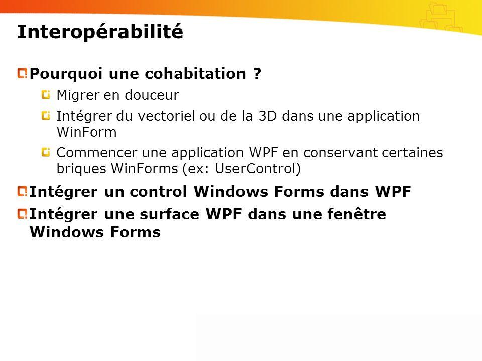 Interopérabilité Pourquoi une cohabitation ? Migrer en douceur Intégrer du vectoriel ou de la 3D dans une application WinForm Commencer une applicatio