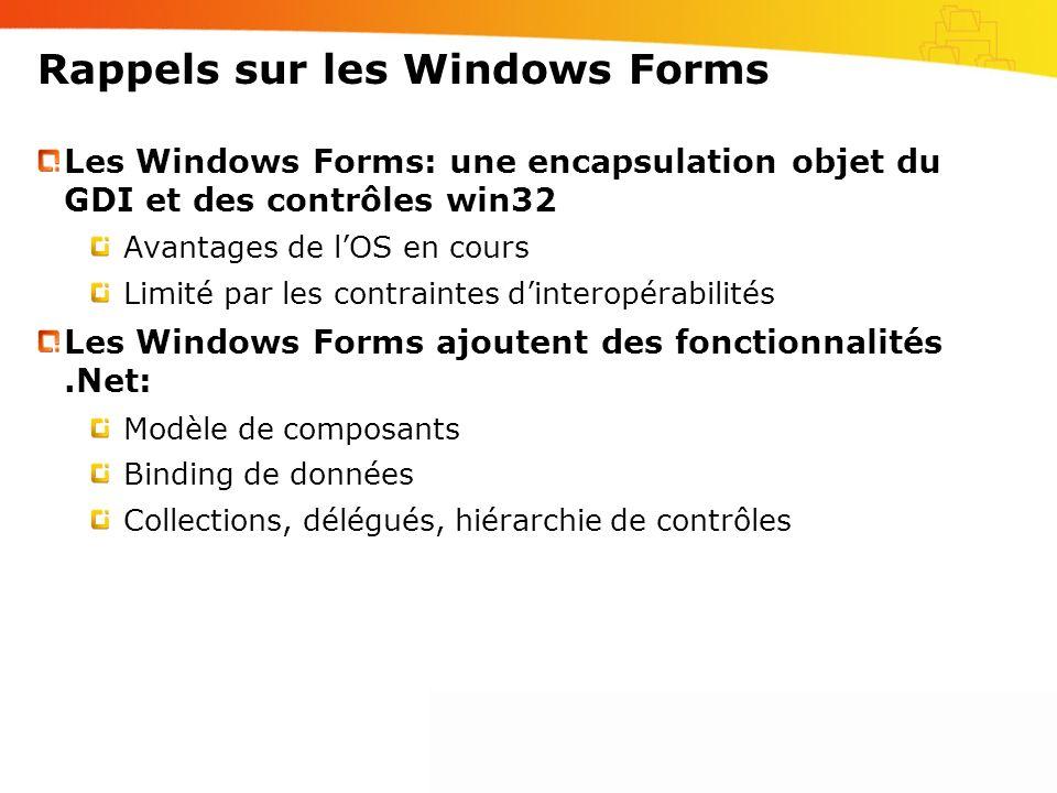 Rappels sur les Windows Forms Les Windows Forms: une encapsulation objet du GDI et des contrôles win32 Avantages de lOS en cours Limité par les contra