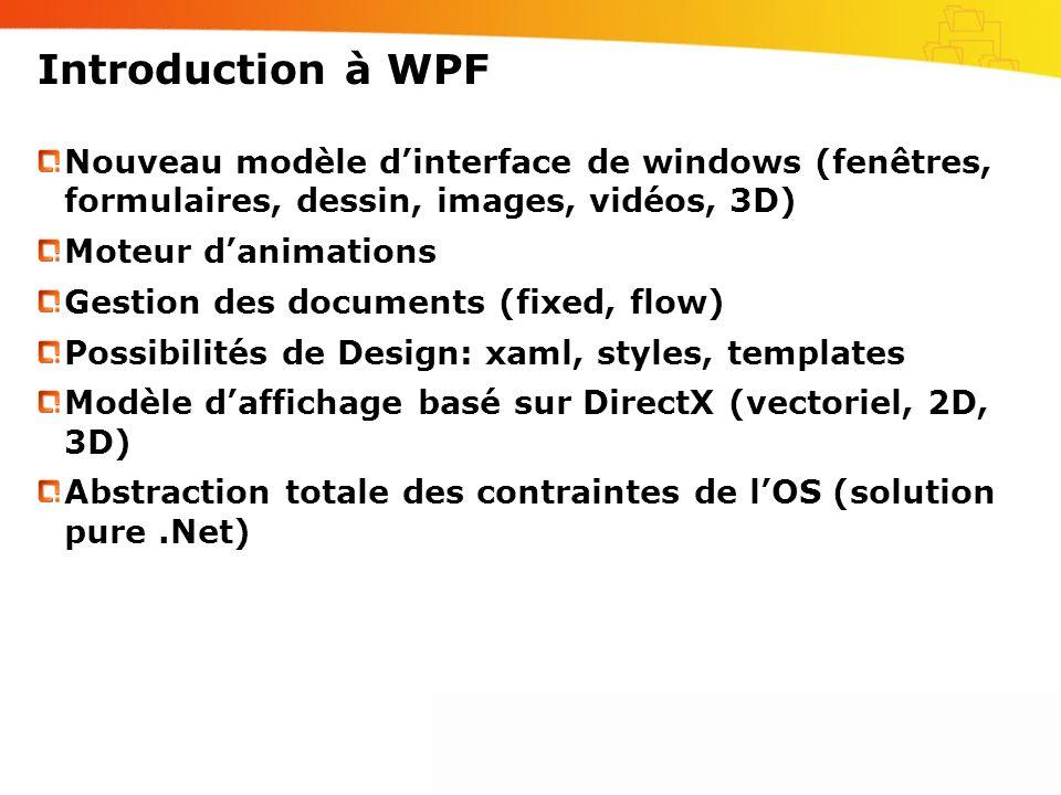 Introduction à WPF Nouveau modèle dinterface de windows (fenêtres, formulaires, dessin, images, vidéos, 3D) Moteur danimations Gestion des documents (