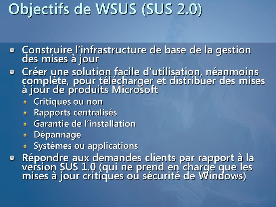 Objectifs de WSUS (SUS 2.0) Construire linfrastructure de base de la gestion des mises à jour Créer une solution facile dutilisation, néanmoins complè