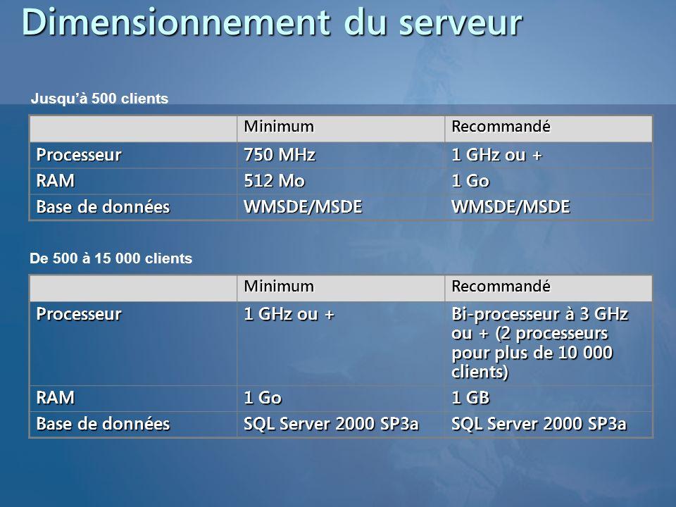 Dimensionnement du serveur Jusquà 500 clients MinimumRecommandé Processeur 750 MHz 1 GHz ou + RAM 512 Mo 1 Go Base de données WMSDE/MSDEWMSDE/MSDE De
