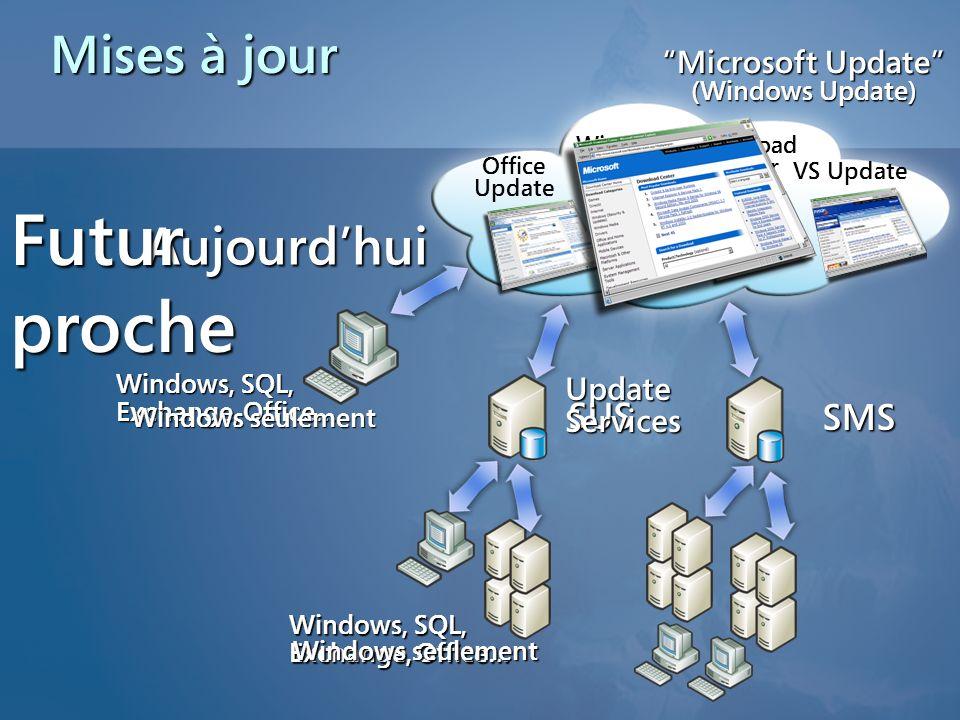Automatic Updates (AU) Service de Mises à jour automatiques (le client de WSUS)