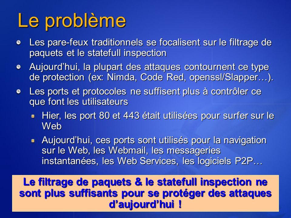 Le problème Le filtrage de paquets & le statefull inspection ne sont plus suffisants pour se protéger des attaques daujourdhui ! Les pare-feux traditi