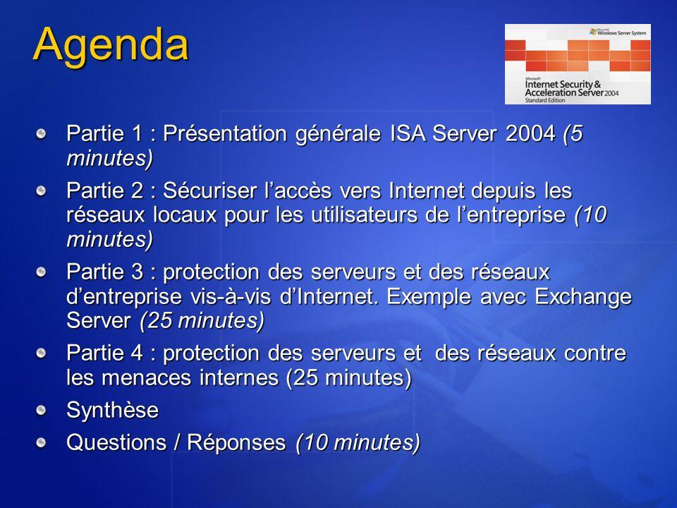 Serveur application RPC ISA Server Seul le port TCP 135 (RPC End Portmapper) est ouvert Les ports > 1024 sont ouverts/fermés dynamiquement pour les clients (applications RPC) en fonction des besoins Inspection du trafic vers le RPC End Portmapper au niveau applicatif Seuls les UUIDs de lapplication RPC sont autorisés à lexception de tout autre ISA Server 2004 Filtre applicatif RPC Application cliente RPC