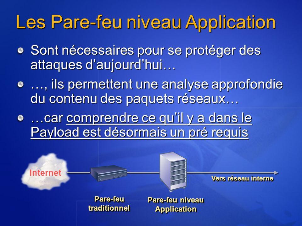 Internet Vers réseau interne Pare-feu niveau Application Pare-feu traditionnel Les Pare-feu niveau Application Sont nécessaires pour se protéger des a