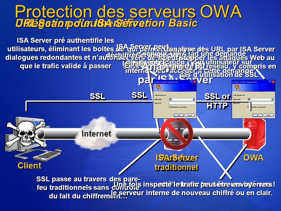 Protection des serveurs OWA Pare-feu traditionnel OWA Client Le serveur OWA fait une demande dauthentification - tout utilisateur sur Internet peut ac