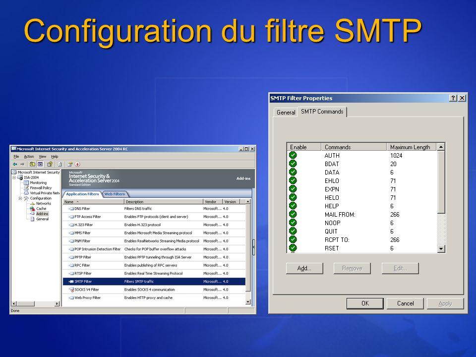 Configuration du filtre SMTP