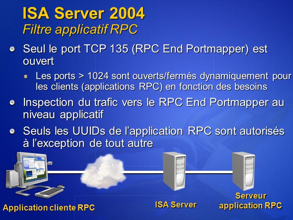 Serveur application RPC ISA Server Seul le port TCP 135 (RPC End Portmapper) est ouvert Les ports > 1024 sont ouverts/fermés dynamiquement pour les cl