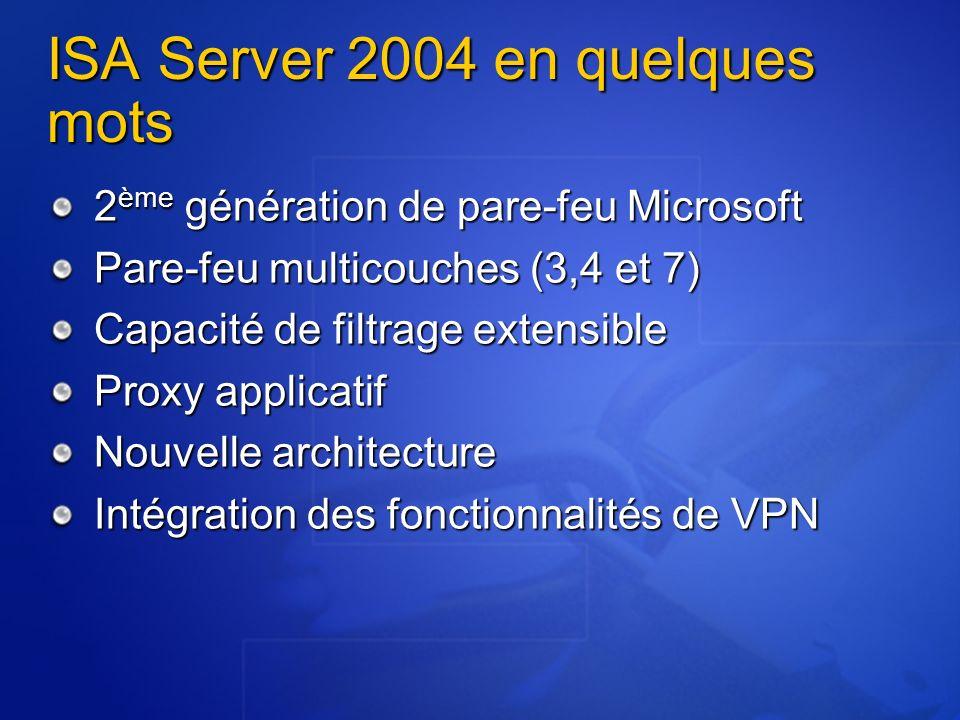 ISA Server 2004 en quelques mots 2 ème génération de pare-feu Microsoft Pare-feu multicouches (3,4 et 7) Capacité de filtrage extensible Proxy applica