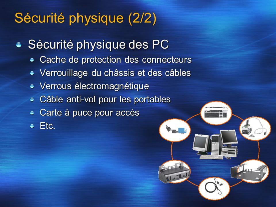 Sécurité physique (2/2) Sécurité physique des PC Cache de protection des connecteurs Verrouillage du châssis et des câbles Verrous électromagnétique C