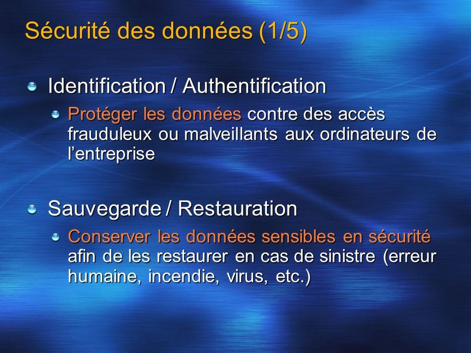 Sécurité des données (1/5) Identification / Authentification Protéger les données contre des accès frauduleux ou malveillants aux ordinateurs de lentr